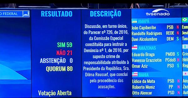 Senadores deciden seguir adelante con el golpe en Brasil